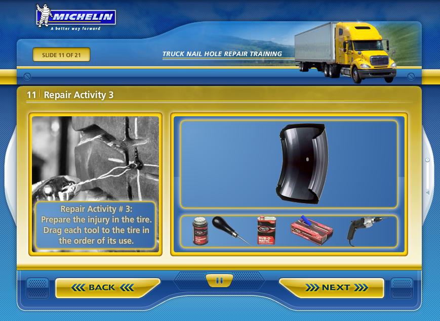 Michelin Activity